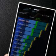 Тест процессора Qualcomm Snapdragon 800 в Sony Xperia Z Ultra
