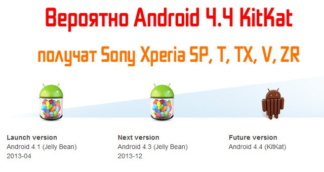 Android 4.4 KitKat для Sony Xperia SP, T, TX, V, ZR