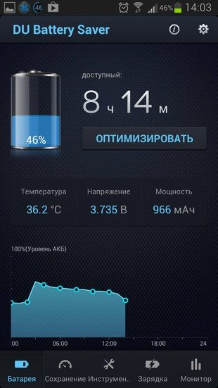 DU Battery Saver – сохраняем заряд батареи в Sony Xperia