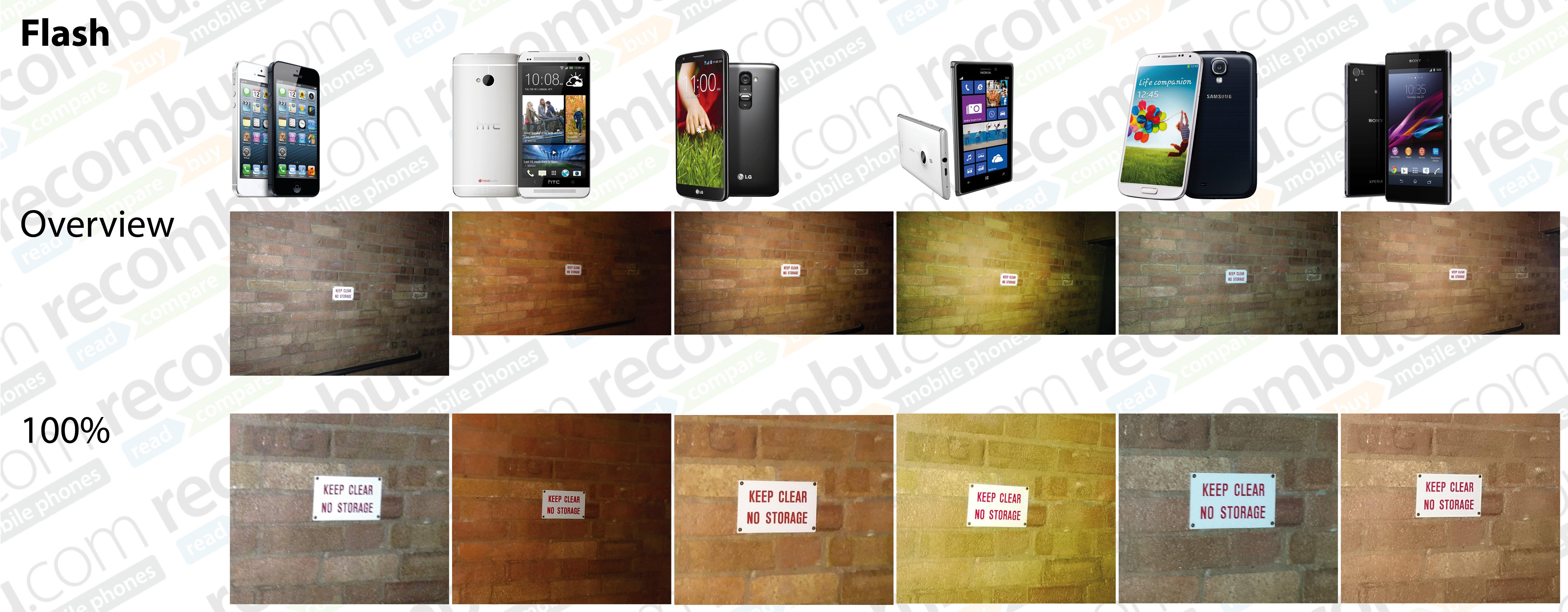 Тест камеры Sony Xperia Z1 и сравнение снимков со смартфонами конкурентами