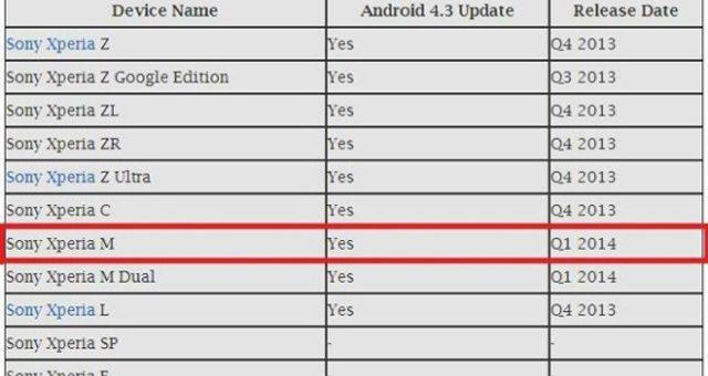 Android 4.3 – долгожданное обновление для Sony Xperia Z, Ultra, ZL, ZR, C, M, L, E