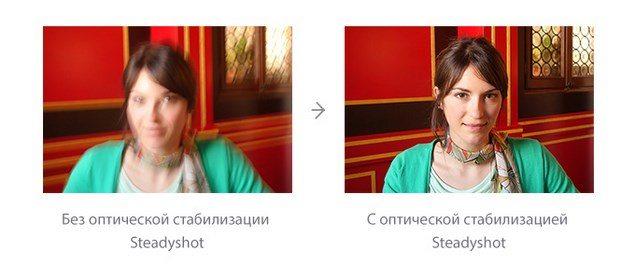 Спецификации и технические характеристики камеры-объектива Sony DSC-QX10