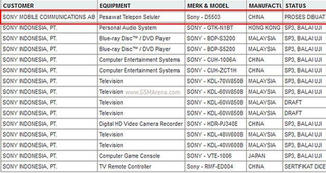 Sony Xperia Z1S D5503 проходит сертификацию в Индонезии