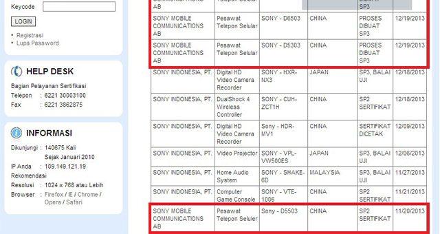 Новые модели Sony Xperia D6503, D5303 и D5322