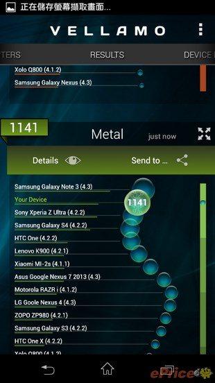 результаты синтетических тестов Sony Xperia Z1 F Mini