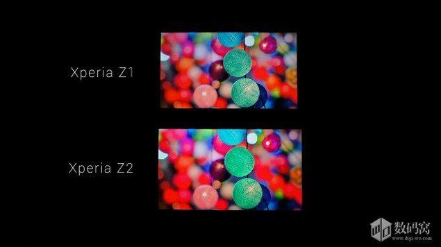 Сравнение качества дисплеев Sony Xperia Z2, Xperia Z1 и Z1 Compact - цветопередача и углы обзора