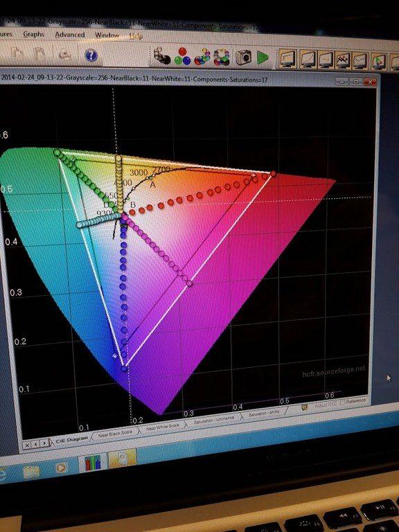Sony Xperia Z2 получил дисплей с точной цветопередачей и цветовой гамой