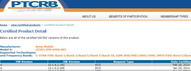 Обновление с номером 12.1.A.1.192 для Sony Xperia SP