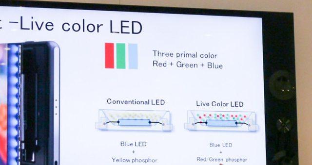 Tehnologiya-Live-Colour-LED-v-display-Sony-Xperia-Z2