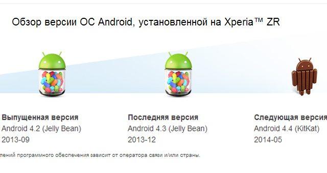 В мае ожидается обновление до Android KitKat для Sony Xperia Z, ZL, ZR и Tablet Z
