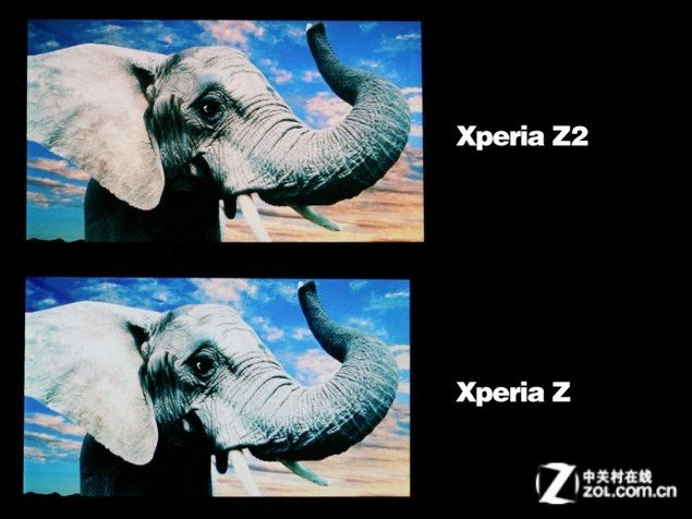 Фото сравнение качества экранов Sony Xperia Z2, Xperia Z , Xperia Z1