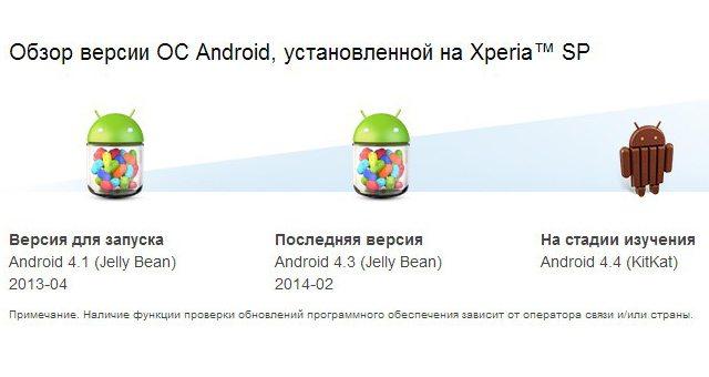 Android 4.4 KitKat может не появиться на Sony Xperia SP