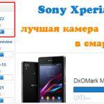 Тест камер мобильных устройств – Sony Xperia Z2 занимает первое место!