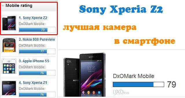 Sony Xperia Z2 -тест фото и видео камеры в лаборатории DxOMark