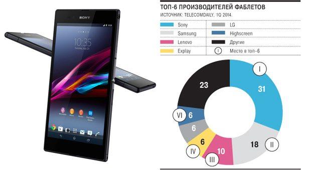 Sony - лидер отечественного рынка фаблетов