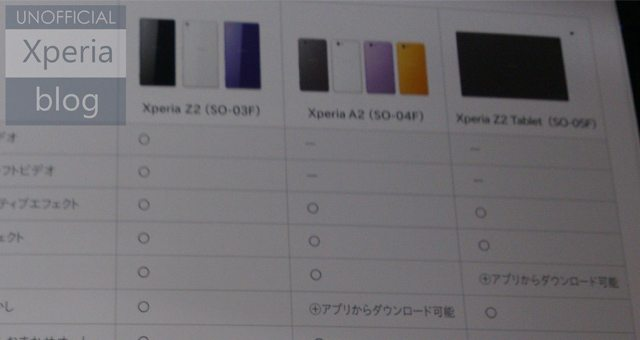 Sony Xperia A2 вряд ли станет новым Sony Xperia Z2