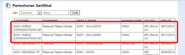 Sony D2533 и D2502 - два новых бюджетника, проходящих сертификацию