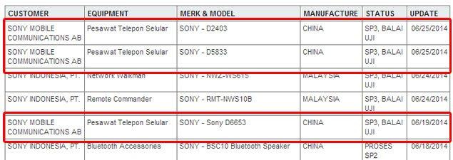 Sony Xperia D6653, D2403 и D5833  - новые смартфоны компании