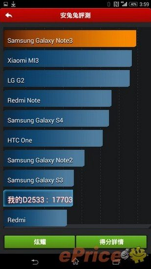Sony Xperia C3 - результат теста AnTuTu