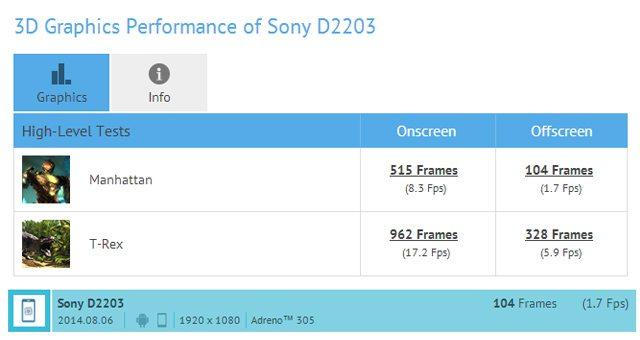 Бюджетный фаблет Sony D2203 - первые характеристики