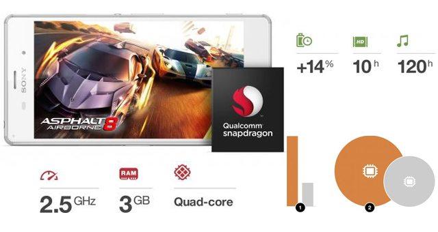 Особенности и улучшения в Sony Xperia Z3 - чем лучше Xperia Z2