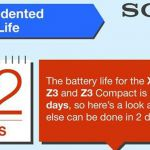 Sony Xperia Z3 показывает рекордные результаты автономной работы в своем классе