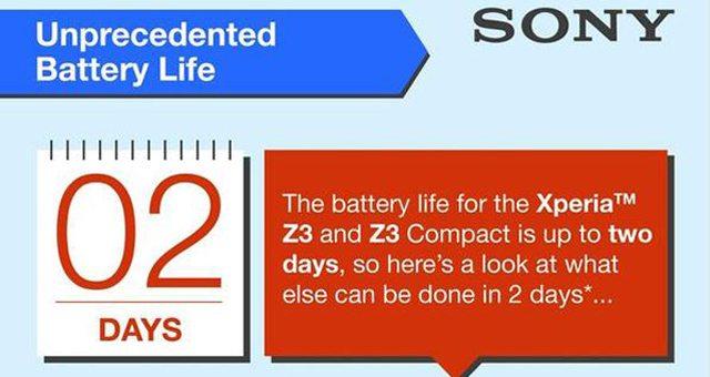 Самое продолжительное время автономной работы у Sony Xperia Z3 - тестирование флагманов
