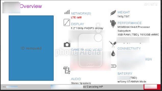 Новая утечка подробностей о смартфоне Сони Иксперия Z4