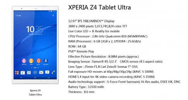 Возможные характеристики Sony Xperia Z4 Tablet Ultra