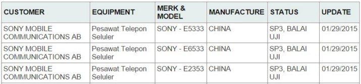 Сертифицированы смарфтоны Sony E6533 Xperia Z4, E5333, E2353