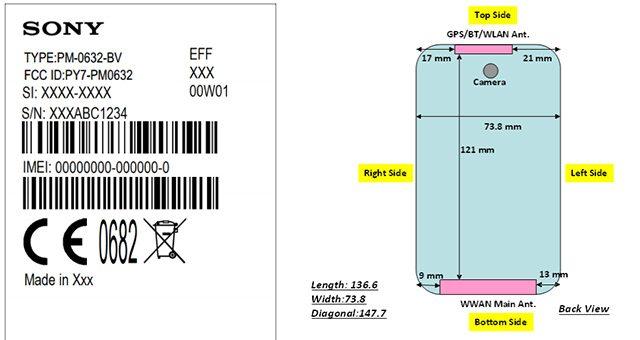 Смарфтон Sony Xperia E4 Дуал и сингл версия