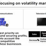 Новая стратегия Sony – пристальное наблюдение за мобильным бизнесом
