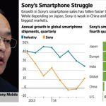 Sony опровергает предположения о продаже мобильного подразделения