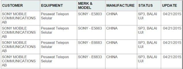 Новые модели Xperia - Sony E5663, E5803, E6683 и E6833