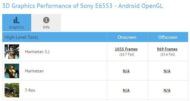 Sony Xperia Z4 E6553 - тест видео Adreno 430 в GFX Bench