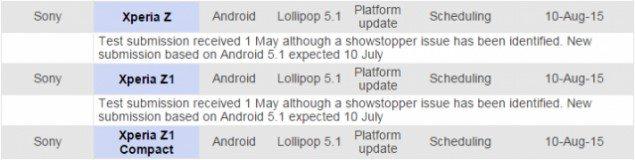 Android 5.1 Lollipop для Sony Xperia выйдет летом
