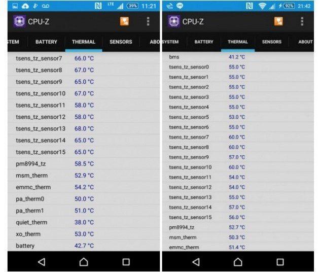 Sony Xperia Z3+ и  Z4 действительно греются
