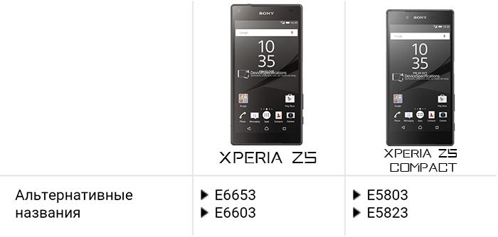 сравнение характеристик Sony Xperia Z5 vs Xperia Z5 Compact