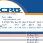 Сертификация обновления 14.6.A.1.216 на Xperia Z1, Z1 Compact, Z Ultra