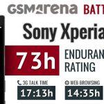 Тест аккумулятора Sony Xperia Z5 – автономность флагмана