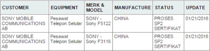Sony Xperia F5122 и F3116