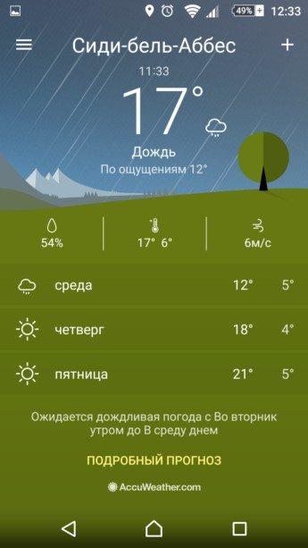 приложение Xperia Weather (1.1.A.0.6) скачать