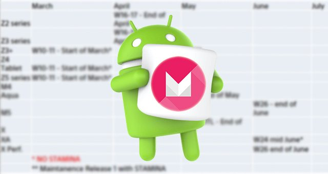 неофициальная таблица обновлений Xperia до Android 6.0