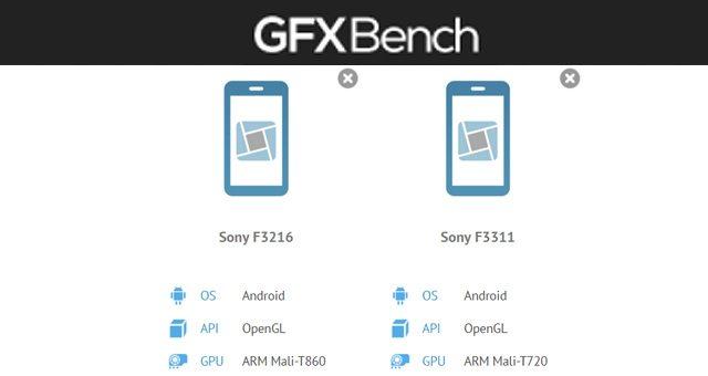 тест и характеристики Sony F3216 и Sony F3311 в GFXBench