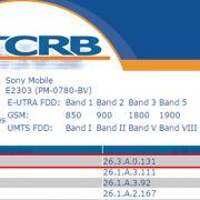 сертификация прошивки 26.3.A.0.131 для Sony Xperia M4 Aqua