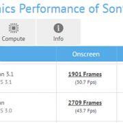 характеристики Sony F8331 из GFXBench