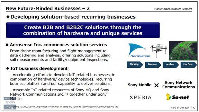 Sony Mobile определила главные регионы развития