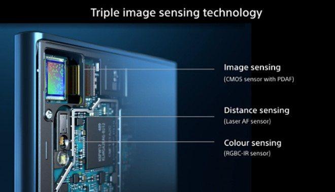 фишки Xperia XZ и Xperia X Compact