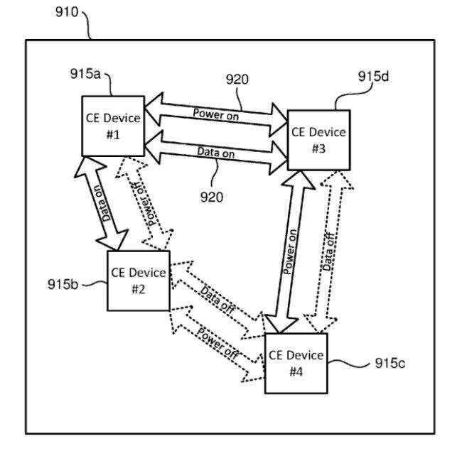 патент sony беспроводная зарядка между смартфонами